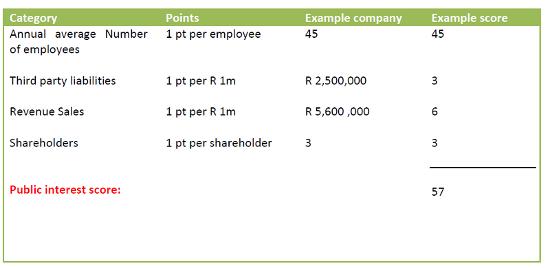 Companies Act ...</a></p><a class=